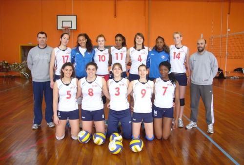 IFVB 2008-2009