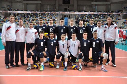 2015 Equipe de France Jeuens CEu19 en Turquie - 9è